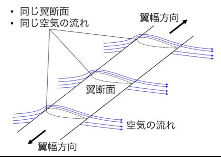 2次元翼(翼型)まわりの流れの前提条件